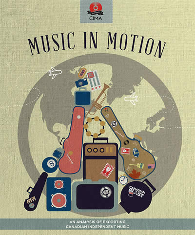 Music In Motion graphic